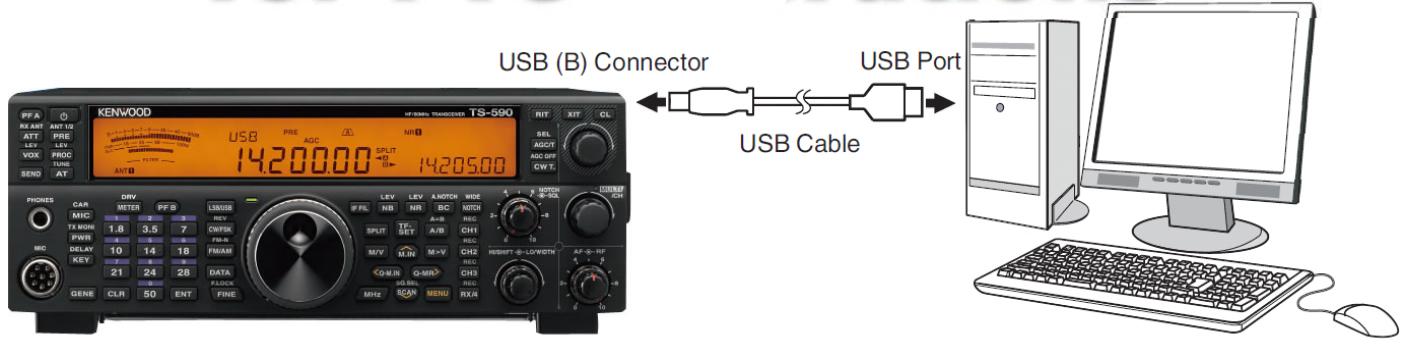 Come configurare Kenwood TS-590S/SG con WSJT-X per la modalità FT8