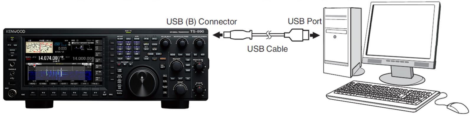 Come configurare Kenwood TS-890S con WSJT-X per la modalità FT8