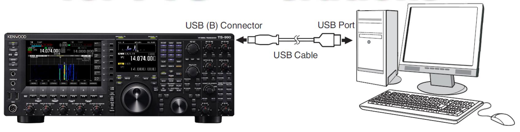 Come configurare Kenwood TS-990S con WSJT-X per la modalità FT8